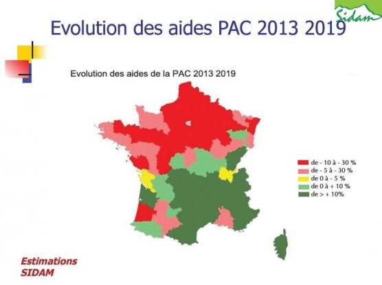 Evolution-aides-pac-France